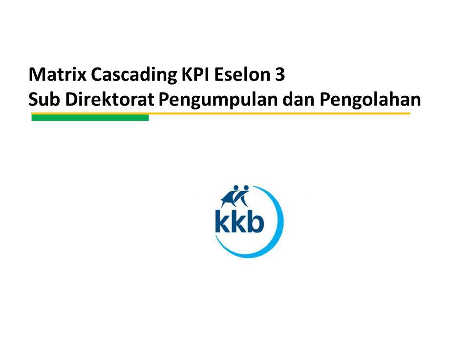 Matrix Cascading KPI Eselon 3 Sub Direktorat Pengumpulan dan Pengolahan