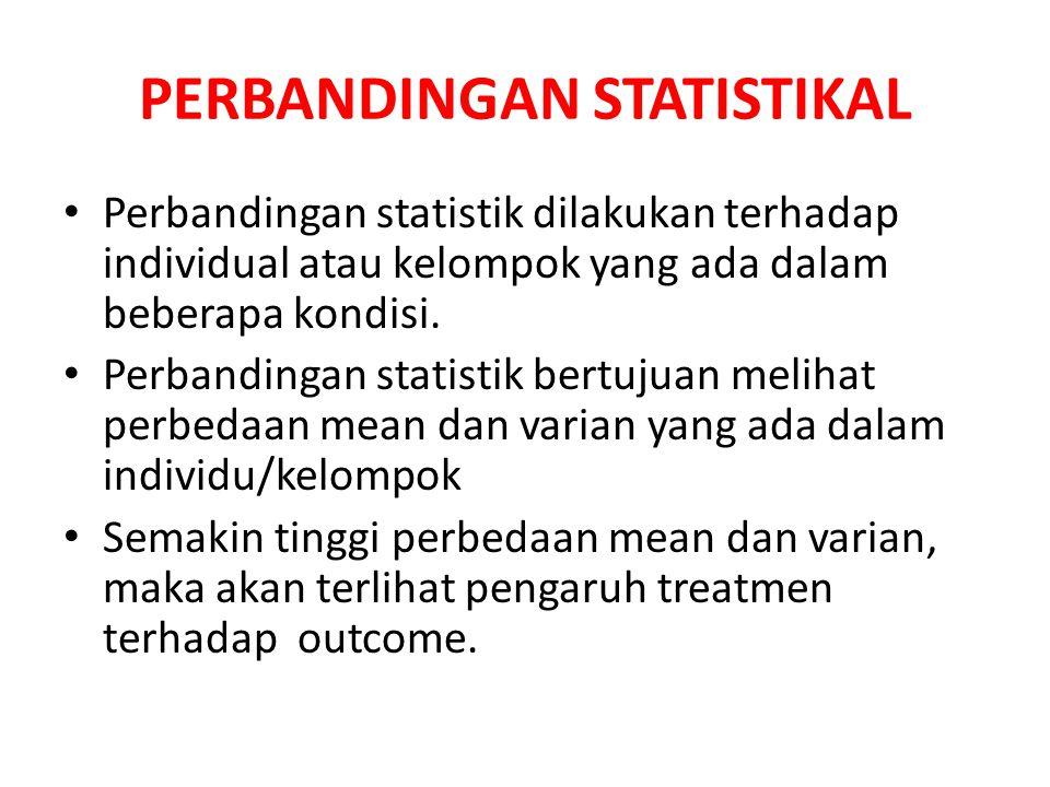 PERBANDINGAN STATISTIKAL