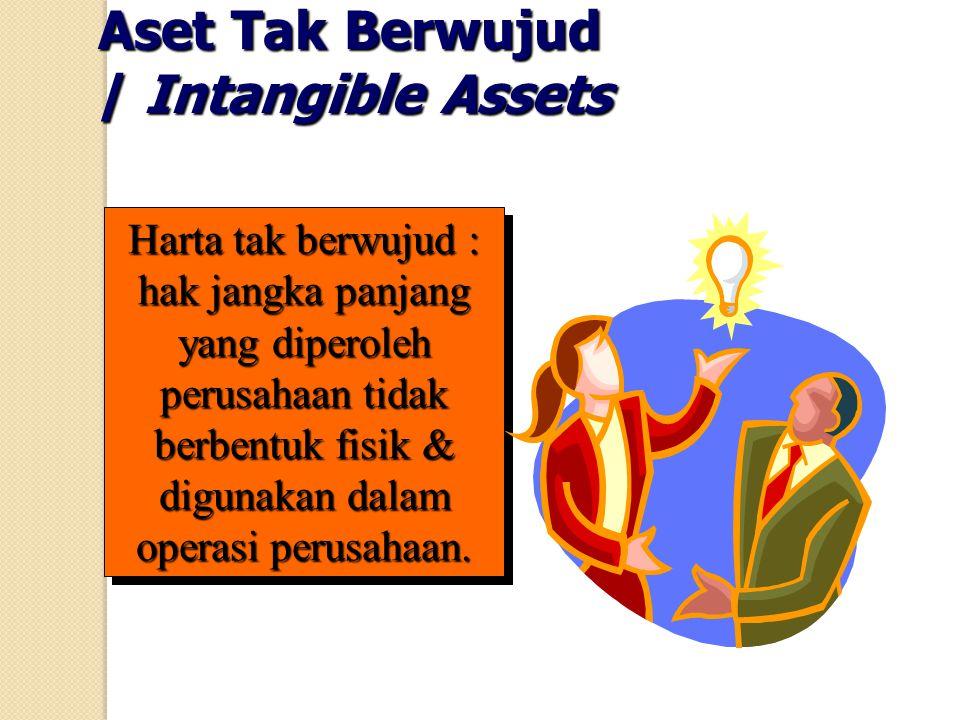 Aset Tak Berwujud / Intangible Assets