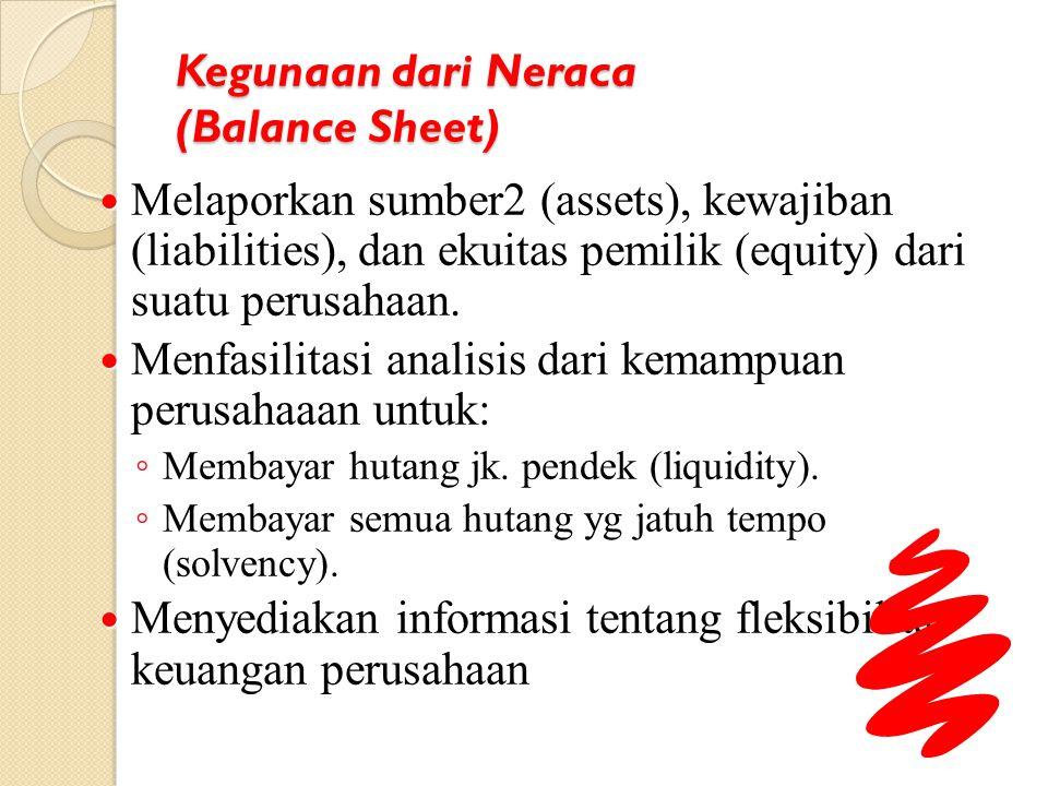 Kegunaan dari Neraca (Balance Sheet)