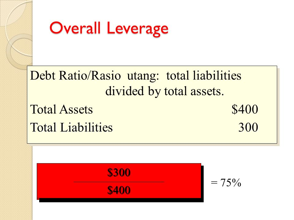 Overall Leverage Debt Ratio/Rasio utang: total liabilities divided by total assets. Total Assets $400 Total Liabilities 300