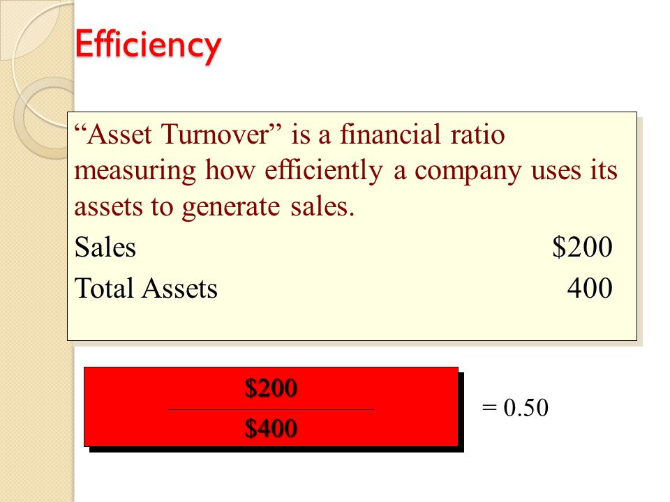 Efficiency Asset Turnover is a financial ratio measuring how efficiently a company uses its assets to generate sales. Sales $200 Total Assets 400