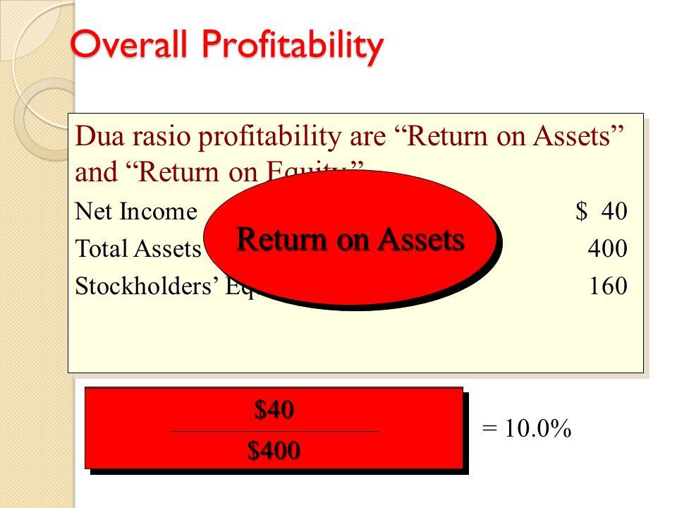Overall Profitability