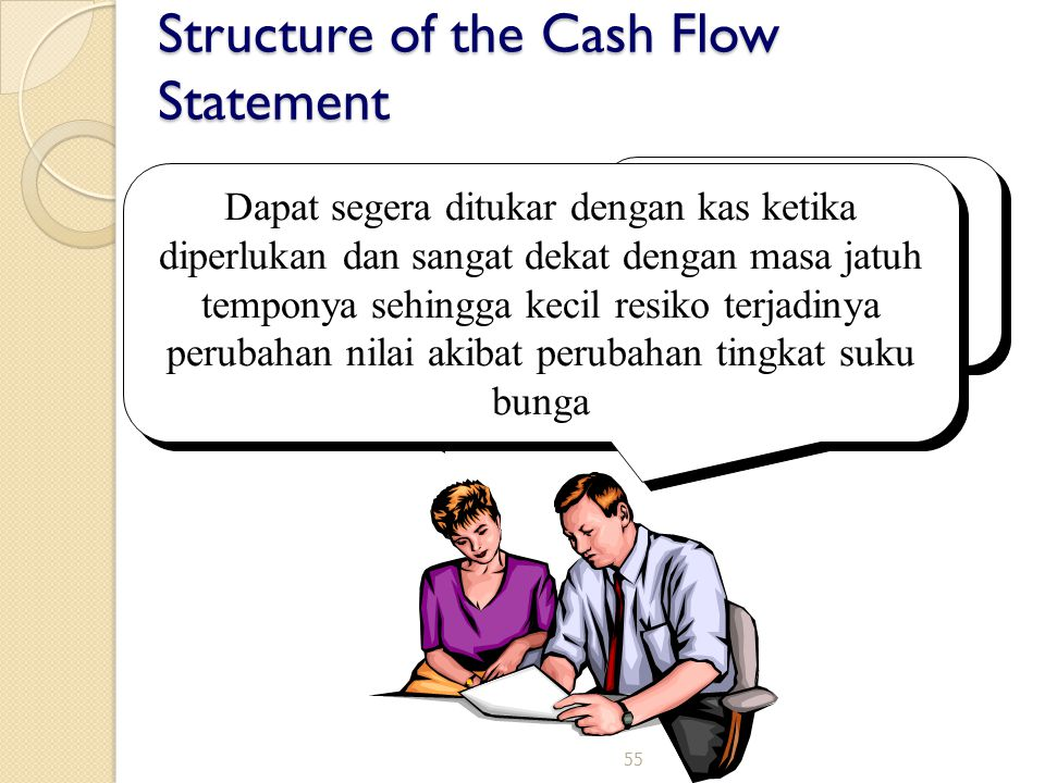 Structure of the Cash Flow Statement