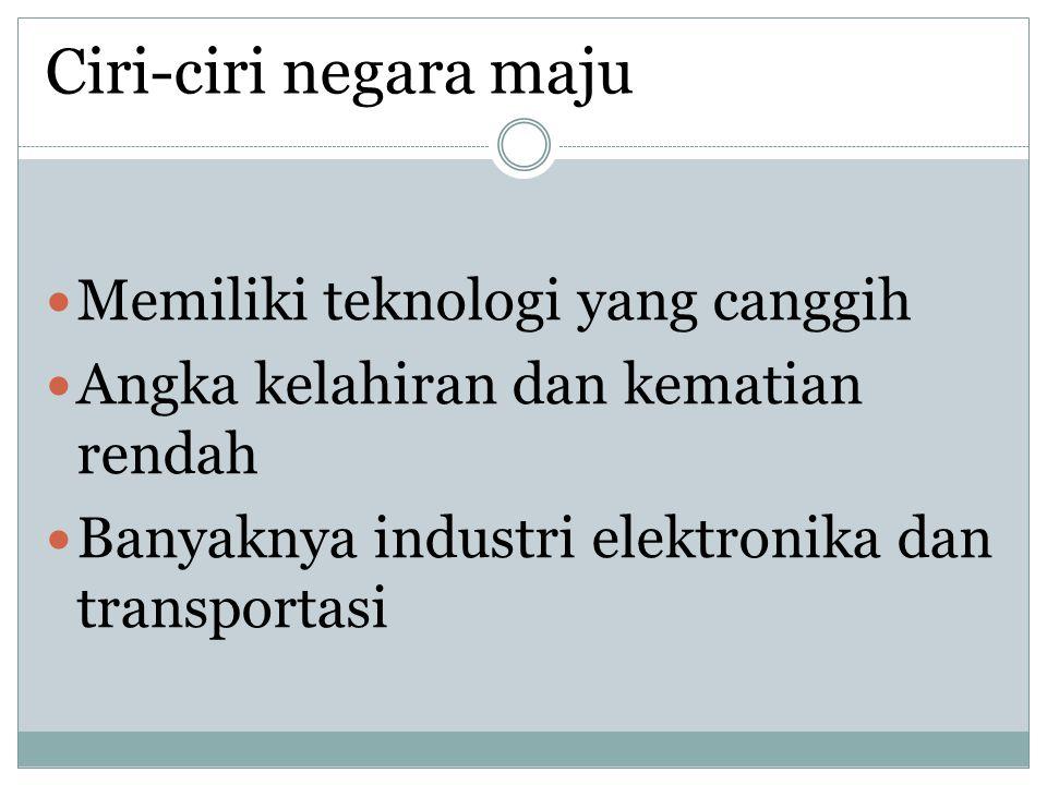 Ciri-ciri negara maju Memiliki teknologi yang canggih