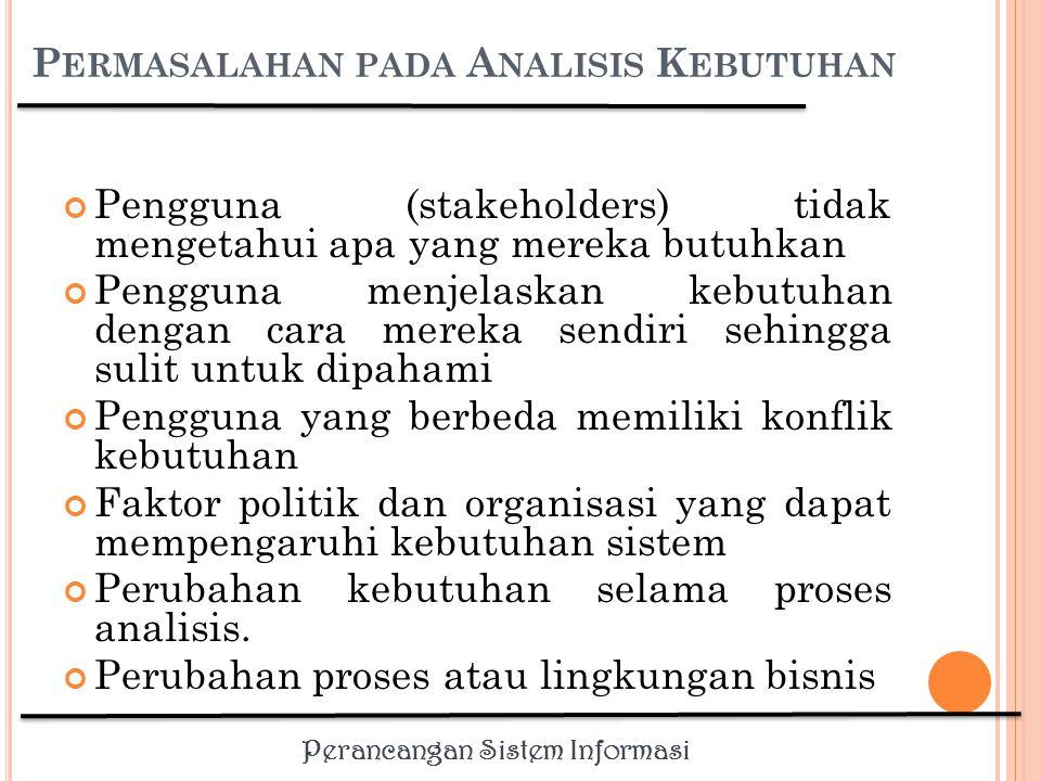 Permasalahan pada Analisis Kebutuhan