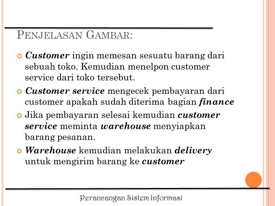 Penjelasan Gambar: Customer ingin memesan sesuatu barang dari sebuah toko. Kemudian menelpon customer service dari toko tersebut.