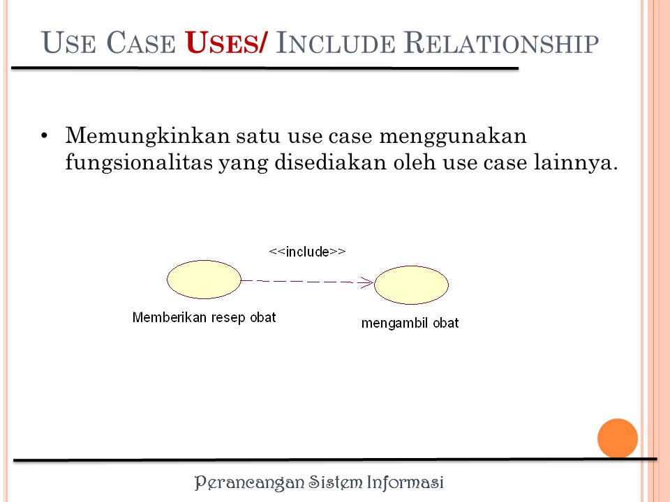 Use Case Uses/ Include Relationship