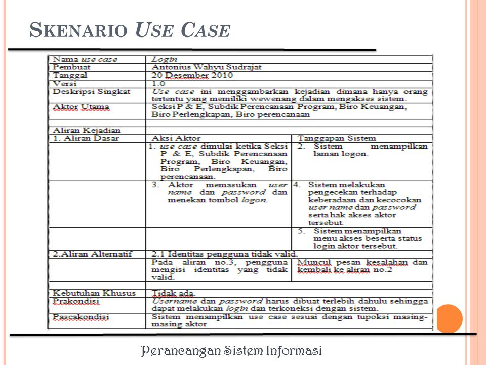 Skenario Use Case