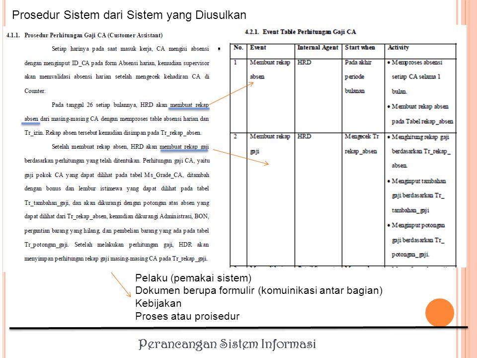 Prosedur Sistem dari Sistem yang Diusulkan