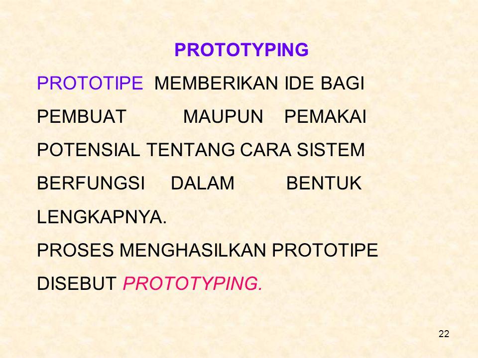PROTOTYPING PROTOTIPE MEMBERIKAN IDE BAGI. PEMBUAT MAUPUN PEMAKAI. POTENSIAL TENTANG CARA SISTEM.