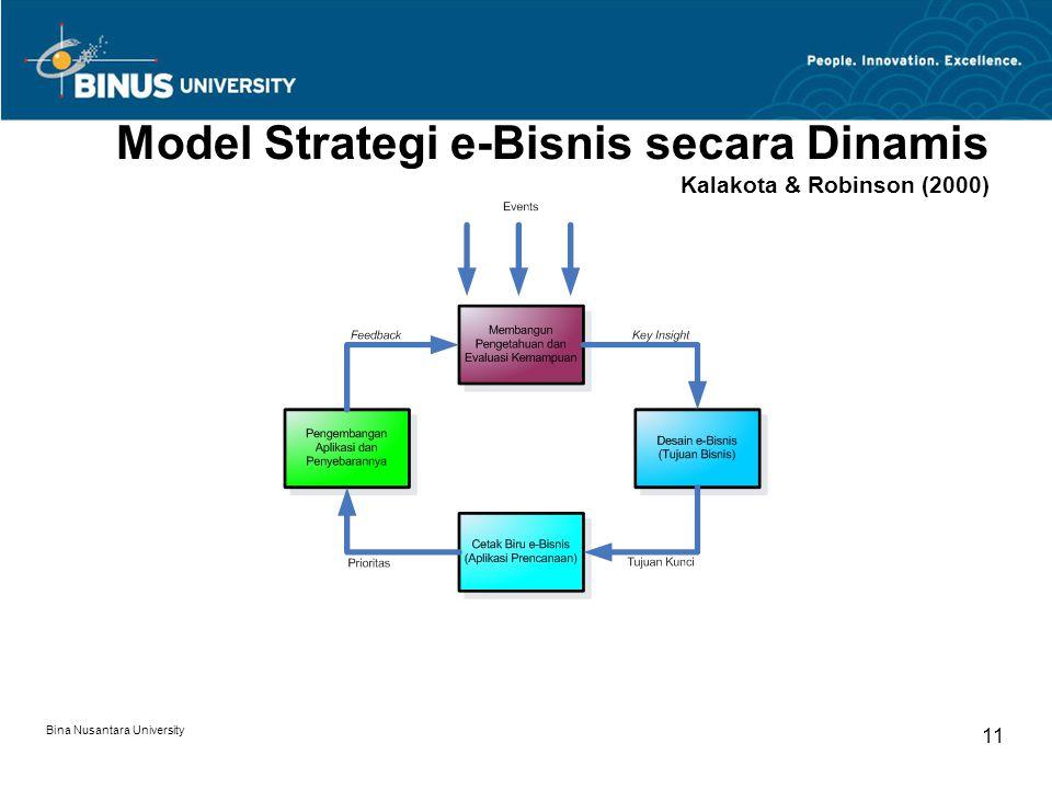 Model Strategi e-Bisnis secara Dinamis Kalakota & Robinson (2000)
