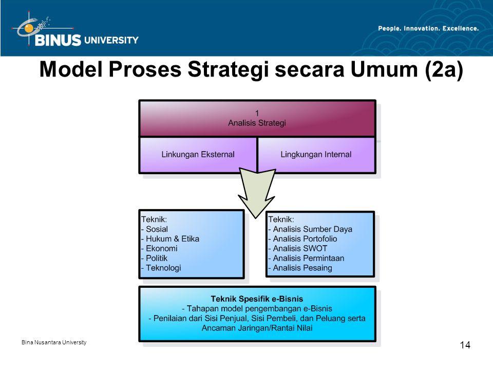 Model Proses Strategi secara Umum (2a)