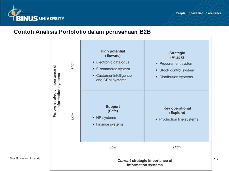 Contoh Analisis Portofolio dalam perusahaan B2B
