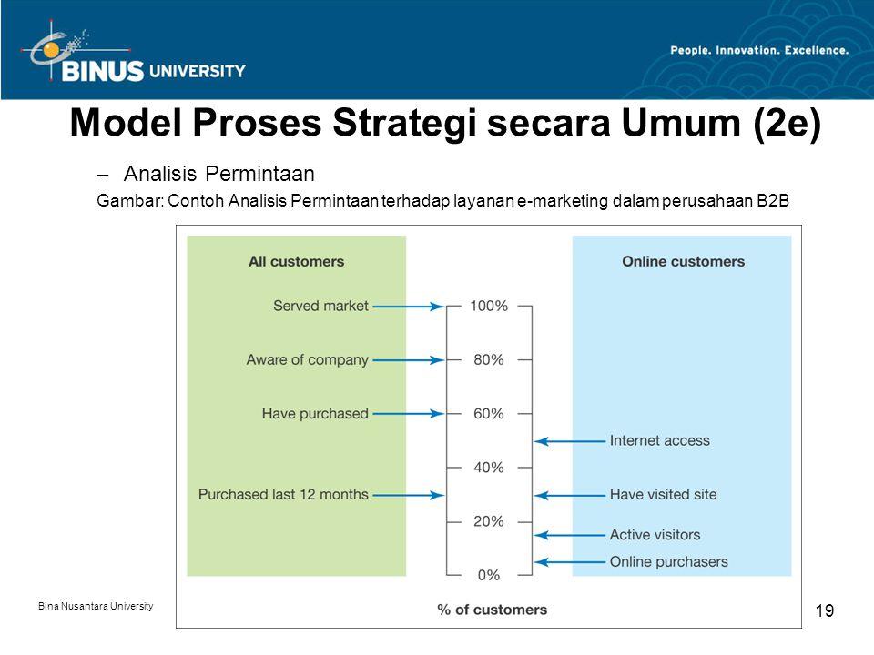 Model Proses Strategi secara Umum (2e)