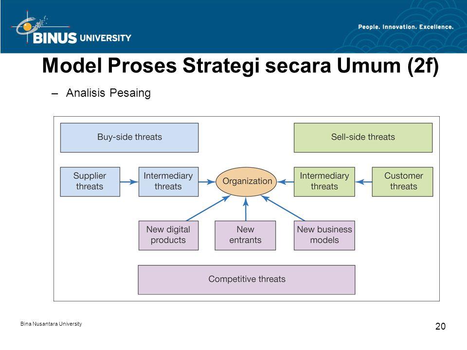 Model Proses Strategi secara Umum (2f)