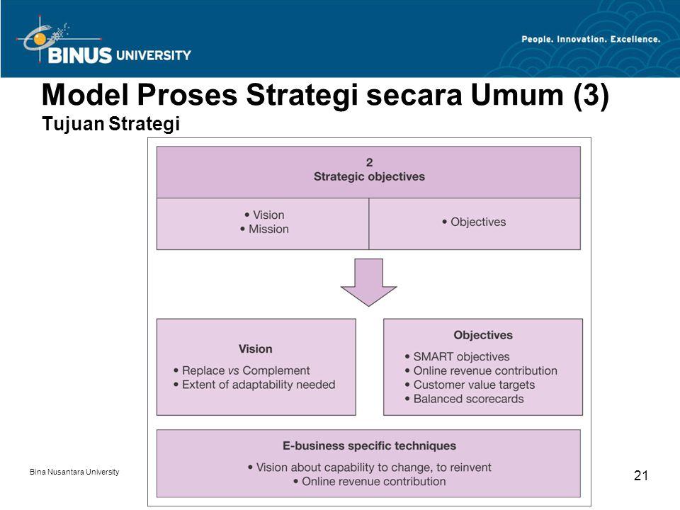 Model Proses Strategi secara Umum (3) Tujuan Strategi