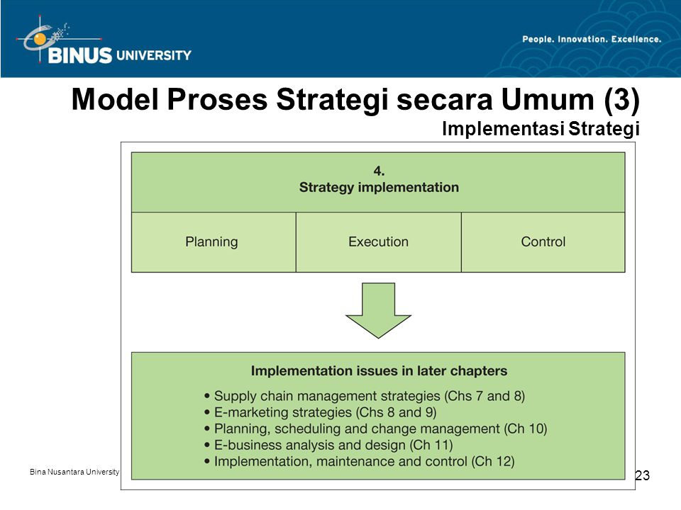 Model Proses Strategi secara Umum (3) Implementasi Strategi