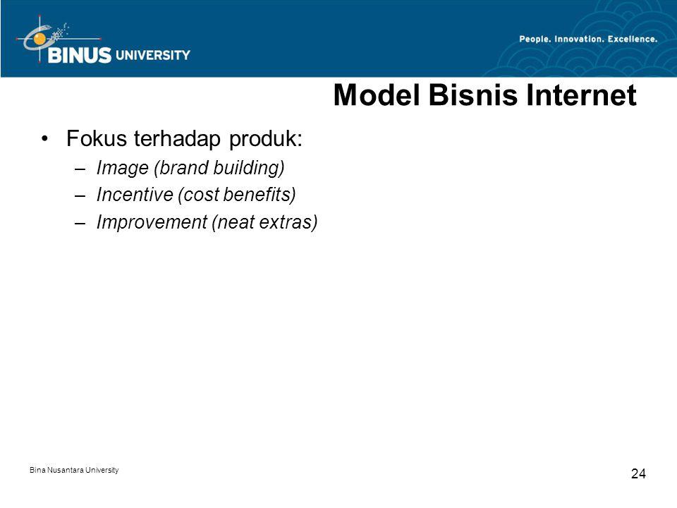 Model Bisnis Internet Fokus terhadap produk: Image (brand building)
