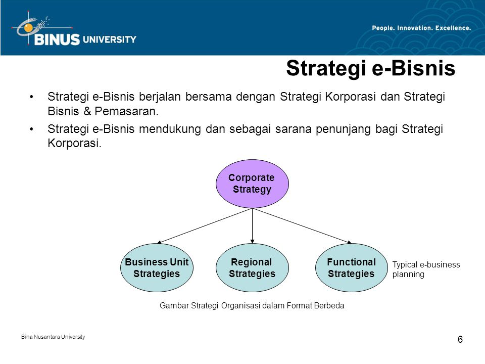 Strategi e-Bisnis Strategi e-Bisnis berjalan bersama dengan Strategi Korporasi dan Strategi Bisnis & Pemasaran.