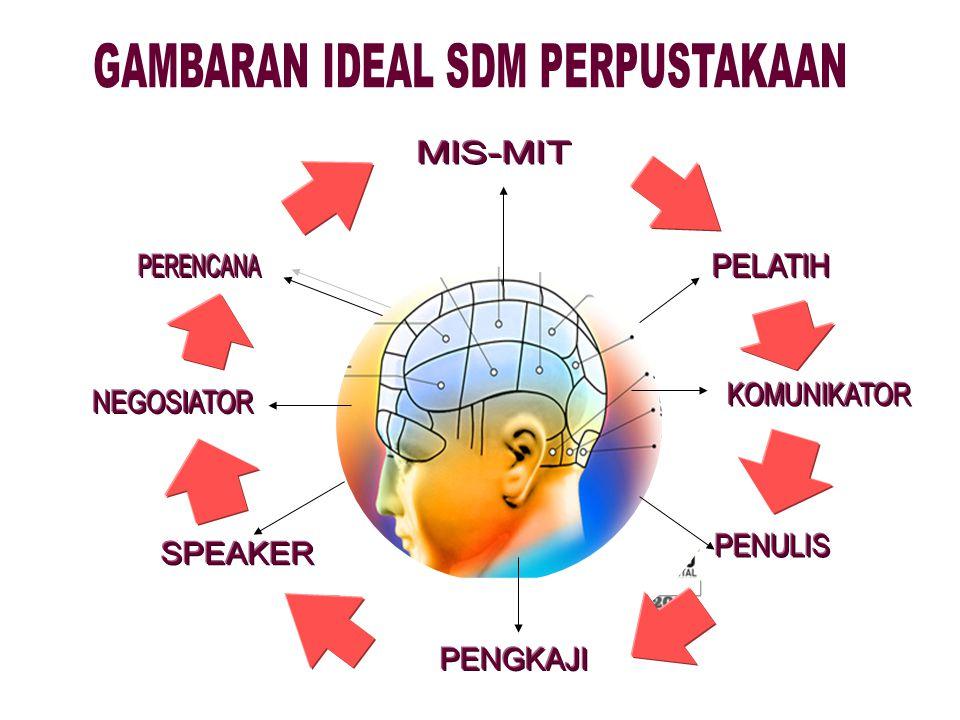 GAMBARAN IDEAL SDM PERPUSTAKAAN