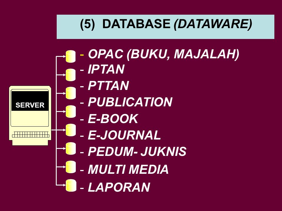 DATABASE (DATAWARE) OPAC (BUKU, MAJALAH) IPTAN PTTAN PUBLICATION