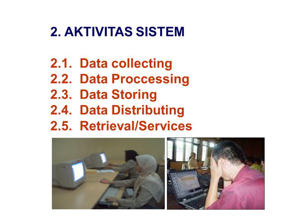 2. AKTIVITAS SISTEM 2.1. Data collecting. 2.2. Data Proccessing. 2.3. Data Storing. 2.4. Data Distributing.