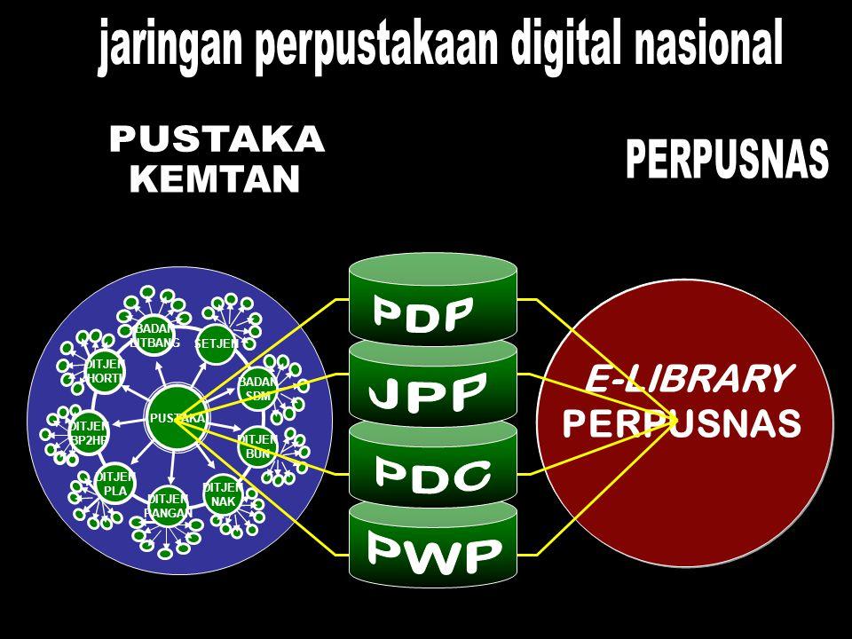 jaringan perpustakaan digital nasional