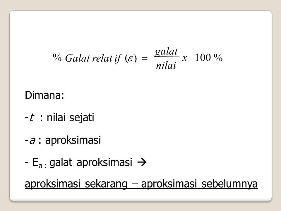 % 100. ) ( x. nilai. galat. if. Galat relat. = e. Dimana: t : nilai sejati. a : aproksimasi.