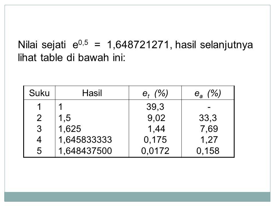 Nilai sejati e0,5 = 1,648721271, hasil selanjutnya lihat table di bawah ini: