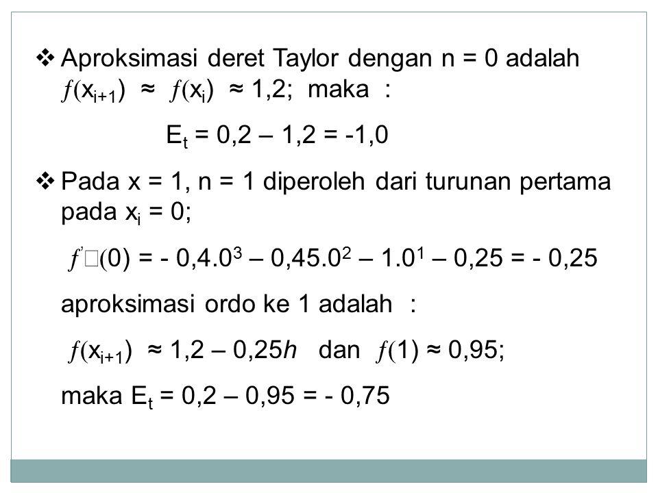 Aproksimasi deret Taylor dengan n = 0 adalah ¦(xi+1) ≈ ¦(xi) ≈ 1,2; maka :