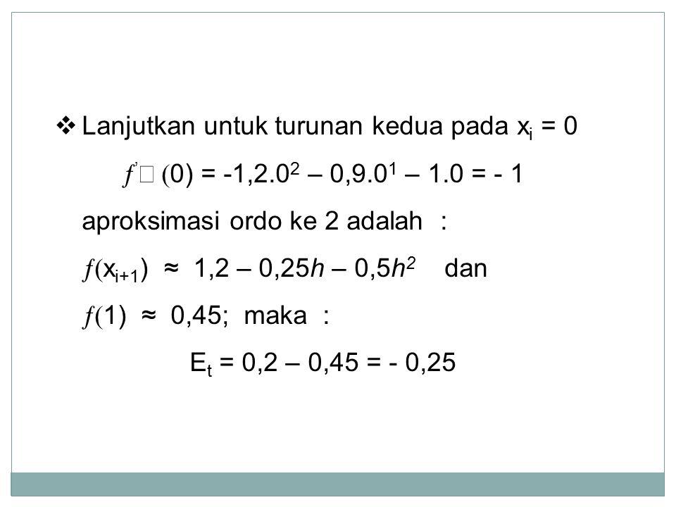 Lanjutkan untuk turunan kedua pada xi = 0