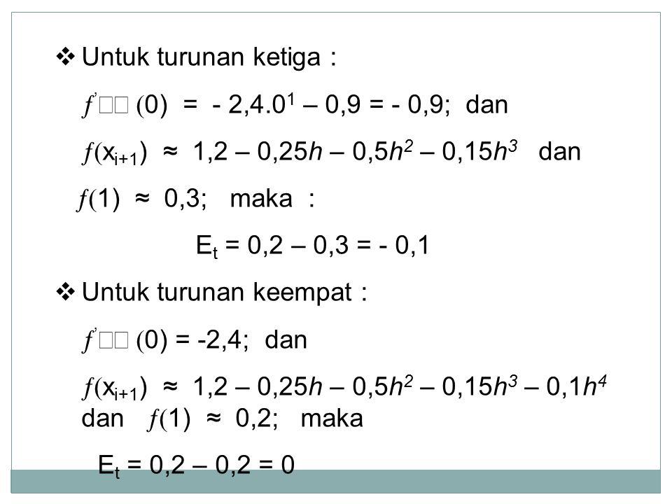 Untuk turunan ketiga : ¦'²¢ (0) = - 2,4.01 – 0,9 = - 0,9; dan. ¦(xi+1) ≈ 1,2 – 0,25h – 0,5h2 – 0,15h3 dan.