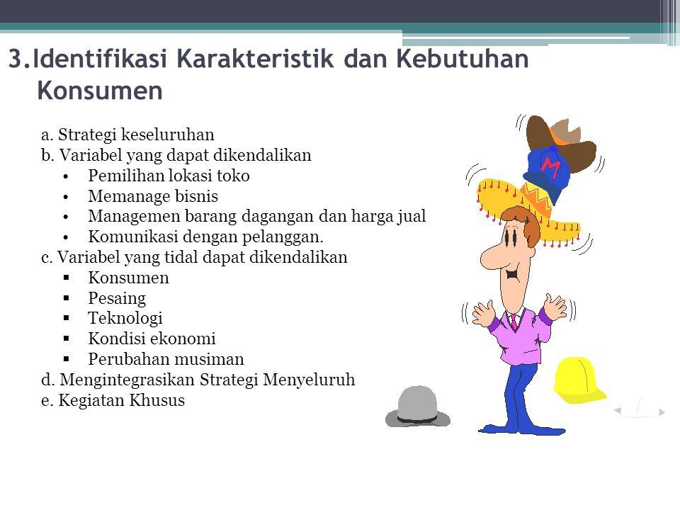 3.Identifikasi Karakteristik dan Kebutuhan Konsumen