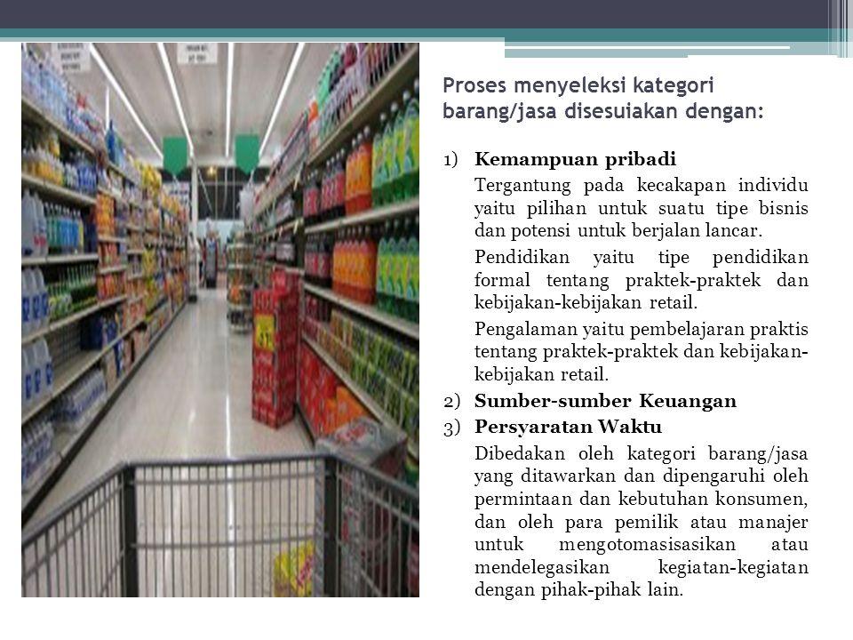 Proses menyeleksi kategori barang/jasa disesuiakan dengan: