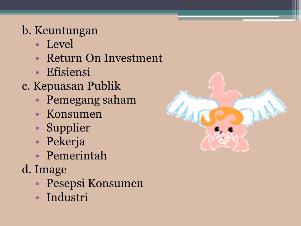 b. Keuntungan Level. Return On Investment. Efisiensi. c. Kepuasan Publik. Pemegang saham. Konsumen.