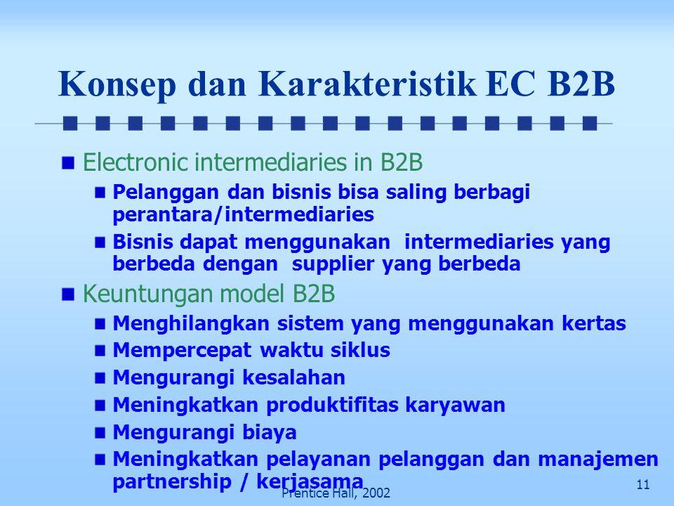 Konsep dan Karakteristik EC B2B