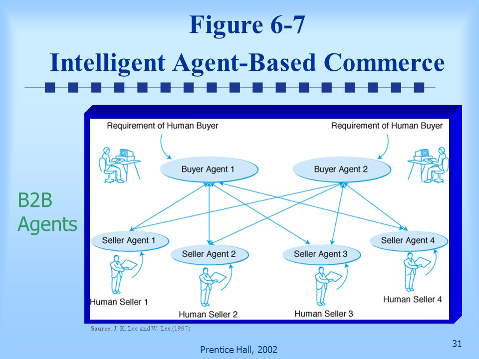 Intelligent Agent-Based Commerce