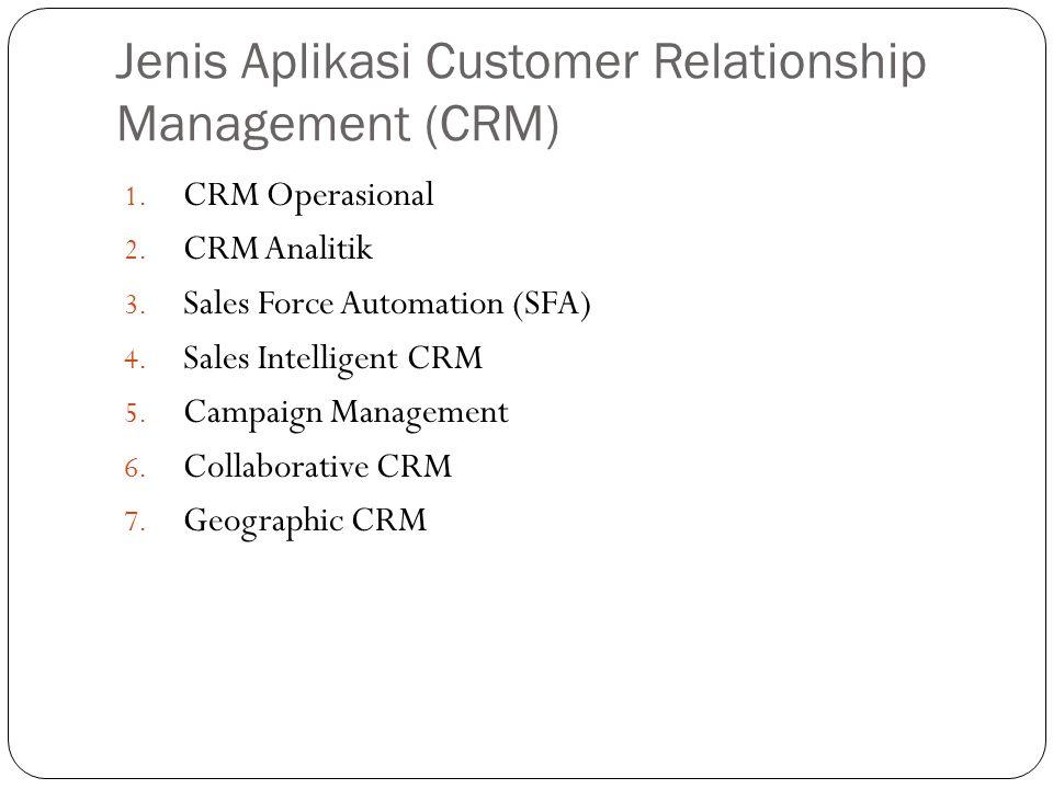 Jenis Aplikasi Customer Relationship Management (CRM)