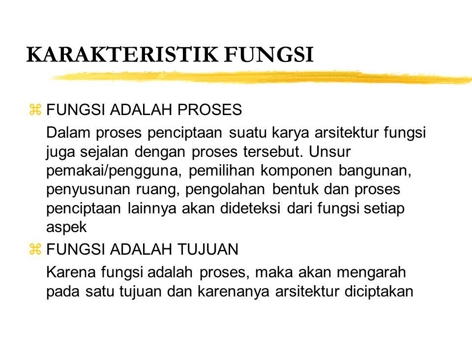 KARAKTERISTIK FUNGSI FUNGSI ADALAH PROSES