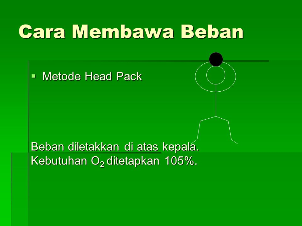 Cara Membawa Beban Metode Head Pack Beban diletakkan di atas kepala.