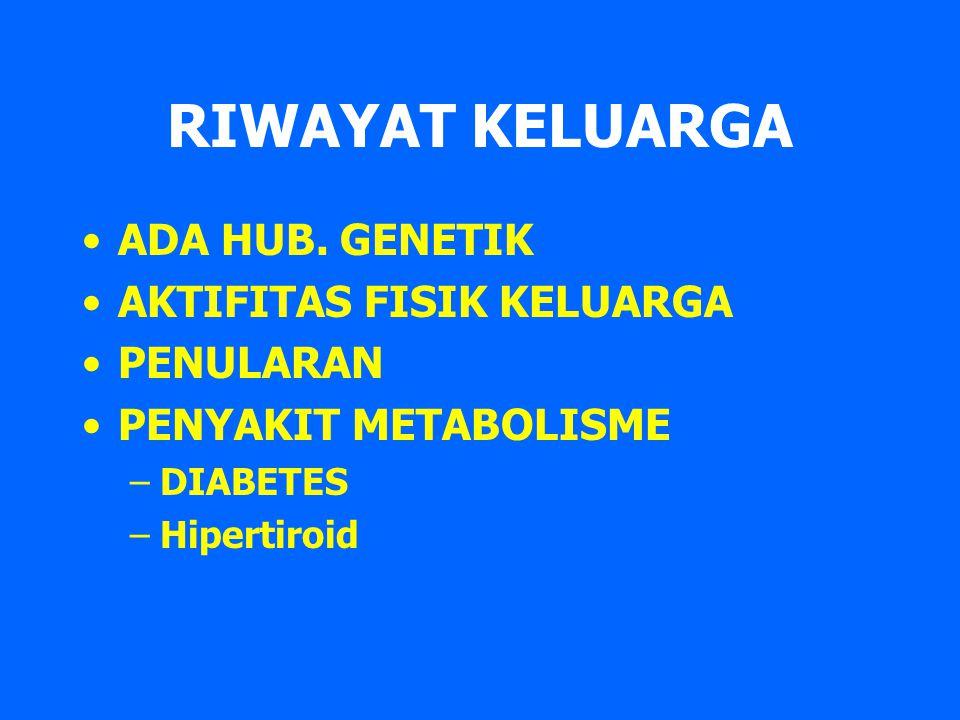 RIWAYAT KELUARGA ADA HUB. GENETIK AKTIFITAS FISIK KELUARGA PENULARAN