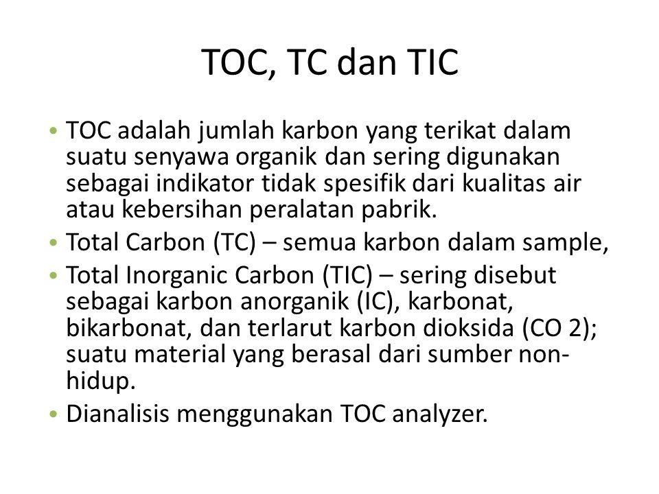 TOC, TC dan TIC
