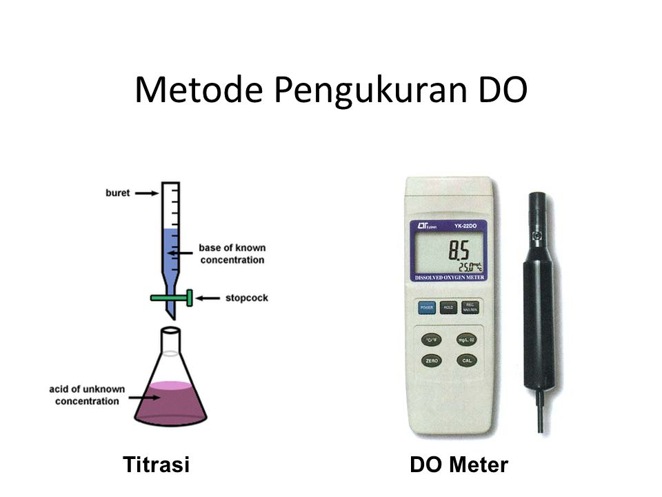 Metode Pengukuran DO Titrasi DO Meter