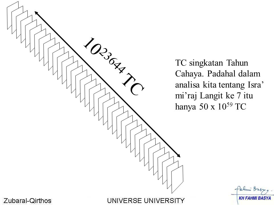 1023644 TC TC singkatan Tahun Cahaya.