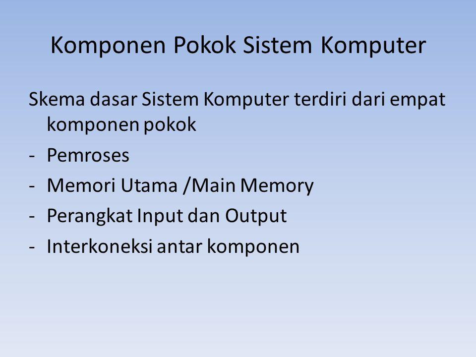 Komponen Pokok Sistem Komputer