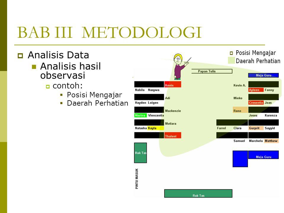 BAB III METODOLOGI Analisis Data Analisis hasil observasi contoh:
