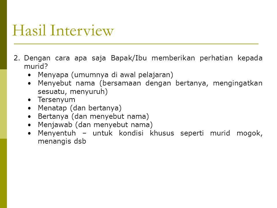 Hasil Interview s. Dengan cara apa saja Bapak/Ibu memberikan perhatian kepada murid Menyapa (umumnya di awal pelajaran)
