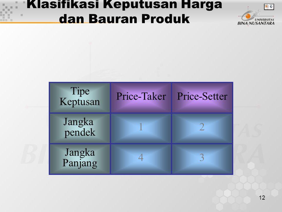 Klasifikasi Keputusan Harga dan Bauran Produk
