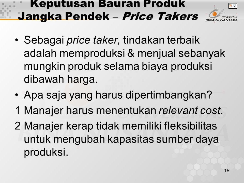 Keputusan Bauran Produk Jangka Pendek – Price Takers